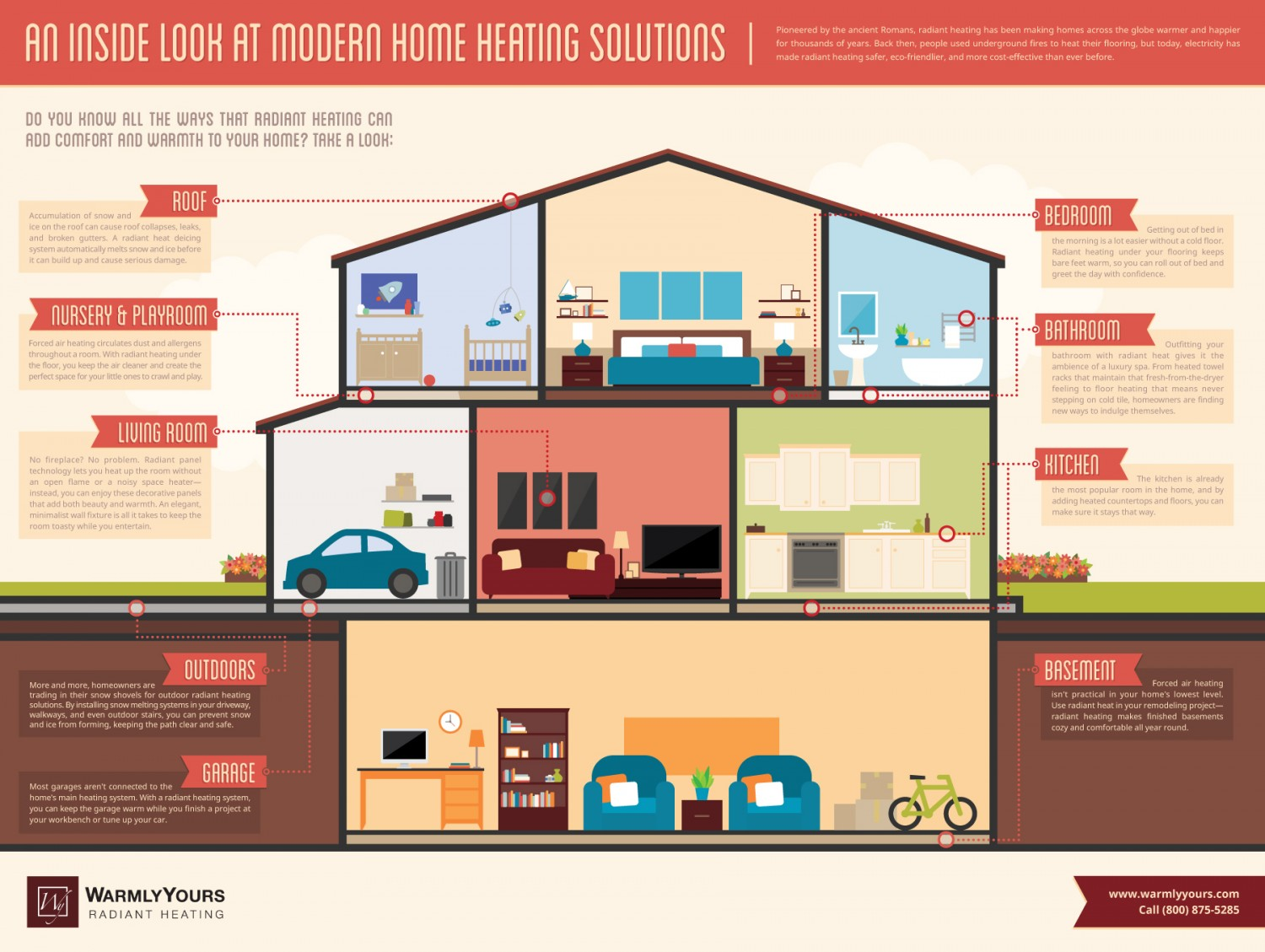 an-inside-look-at-modern-home-heating-solutions