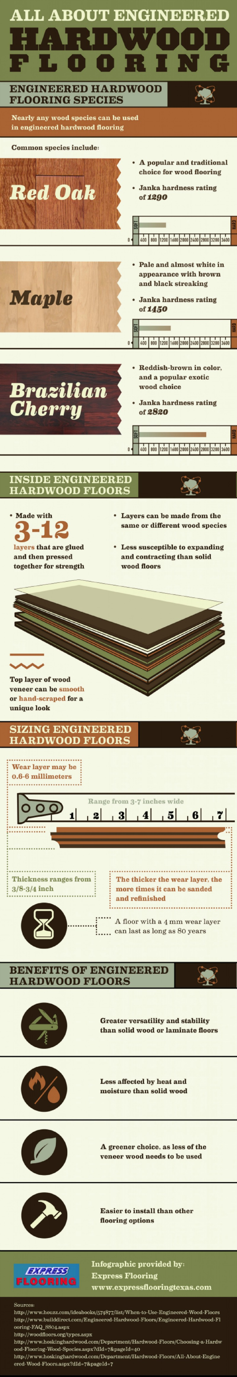 all-about-engineered-hardwood-flooring