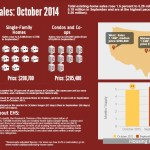 research-infographic-ehs