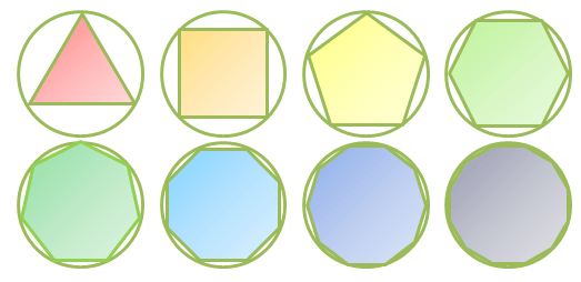 Approximation of a circle by adding more and more angled segments.