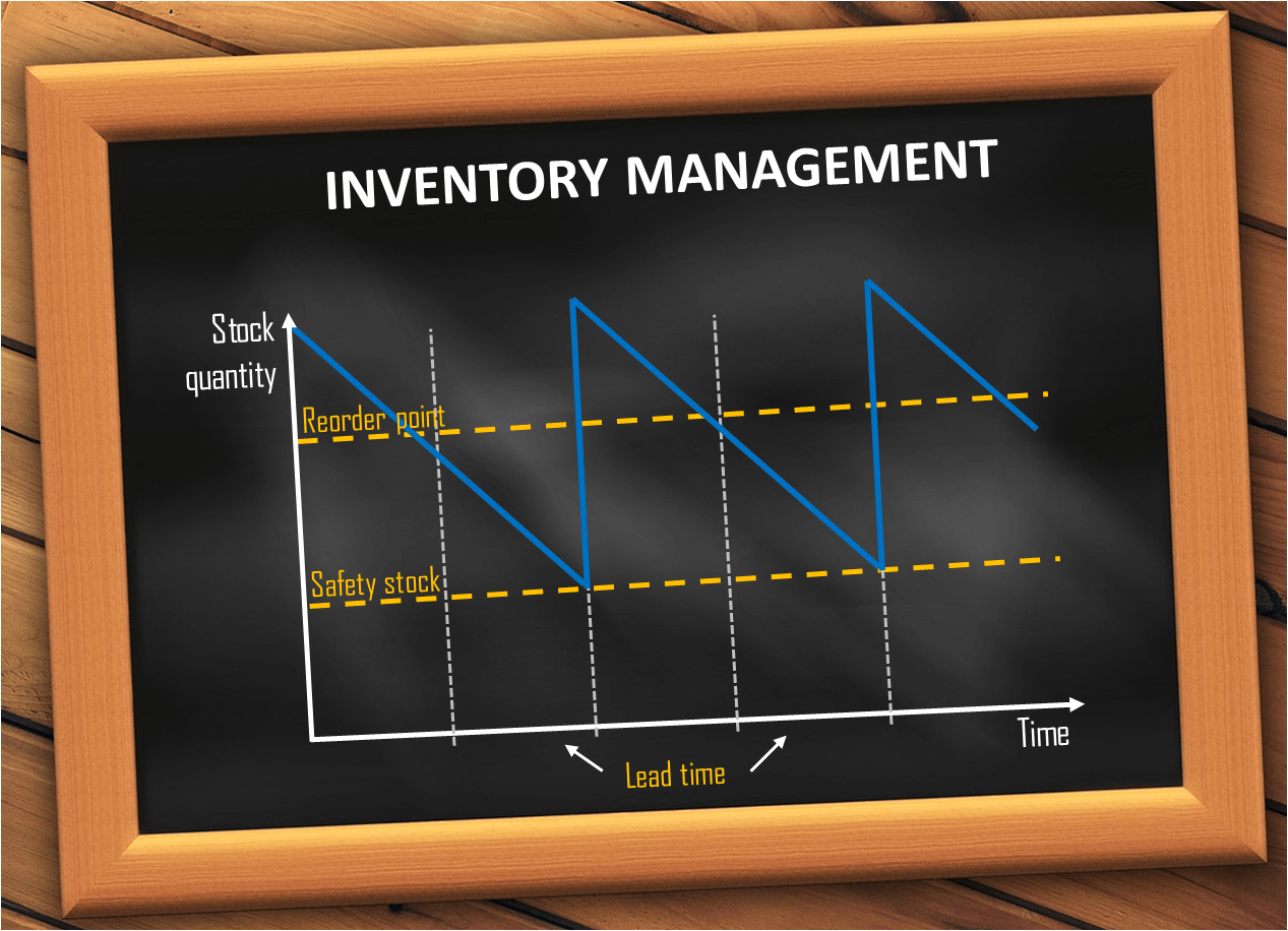 inventory management in a multinational company Global competitiveness: role of supply chain management  with supply-chain management (scm) a company can develop a product in the united states.