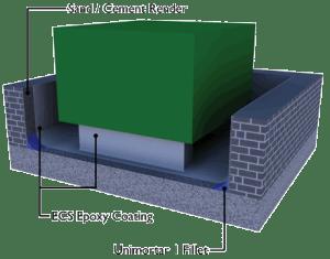 bund-lining-diagram