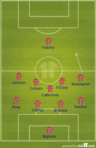 Sunderland Starting Line Up