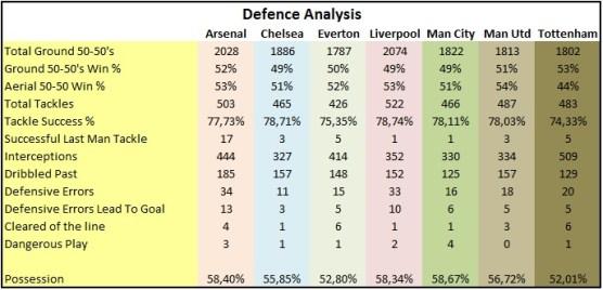 defence analysis