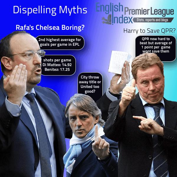 Myths Debunked 2