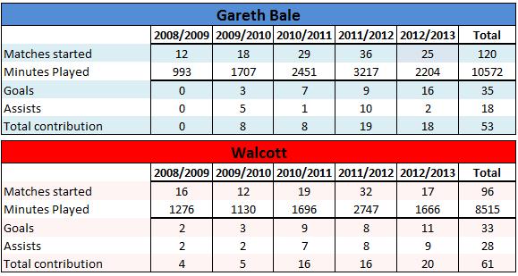 Theo Bale 1