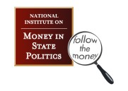 moneyinstatepolitics C5E149C6CE6C8 Report: Interest Groups Dominate Judicial Election Spending