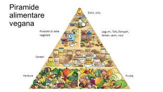 piramide-vegana