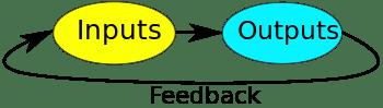 Feedback-loop-general
