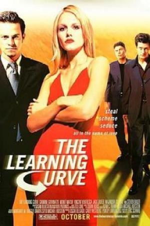Film poster for The Learning Curve - Copyright...