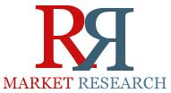 Digital Transformation Market Growing at 19.6% CAGR to 2020: N.A. Is Expected To Be The Largest Market