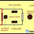 santo dos santos, tabernáculo, lugar santíssimo, planta do tabernáculo