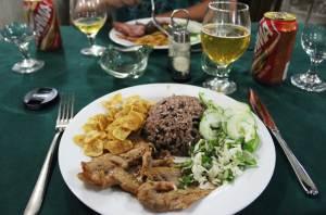 Guia de Viagem Cuba - Custos