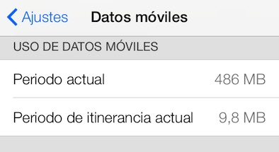 Datos iOS 7 destacado
