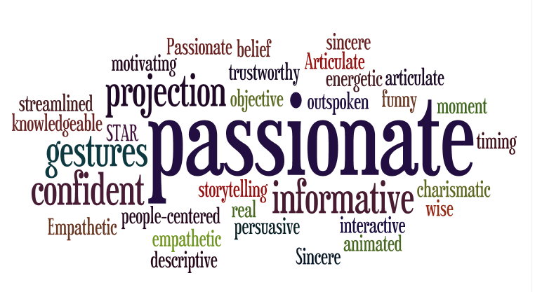 people essay describe people essay