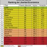 Los latinoamericanos fuera de Latinoamérica -3