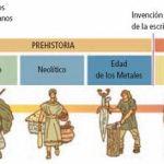 La Prehistoria -1