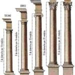 Estudios Sociales -Arquitectura en la antigua Roma -1