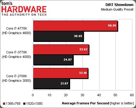 Intel_haswell_performance_7