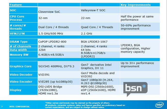 Intel_valley_view