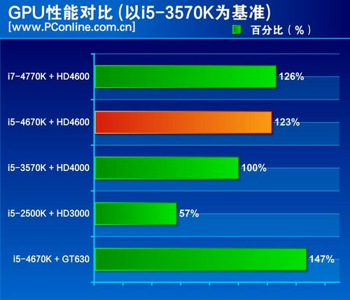 haswell_4670k_7