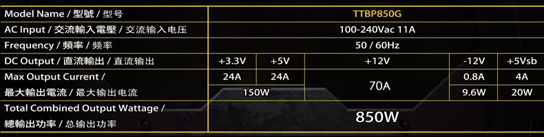Thortech Thunderbolt Plus 850W specs