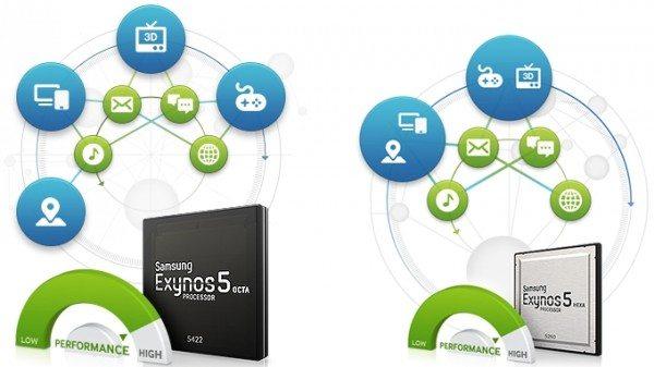 normal_Samsung_Exynos5422-5620MWC-1