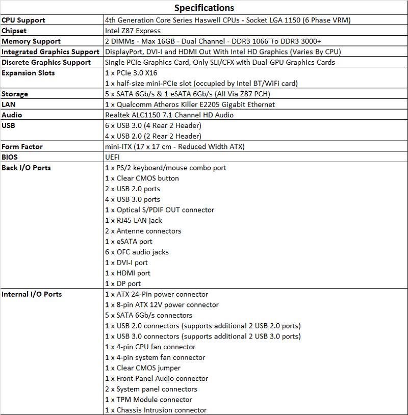 MSI Z87I Gaming AC Specs