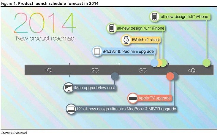 37025_02_apple_to_release_an_all_new_design_iphone_this_year_5_5_inch_model_full