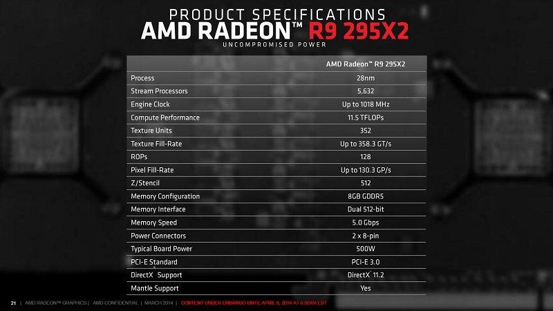AMD_R9295X2_Slides_5