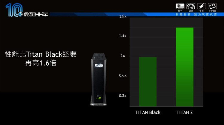 GALAXY-GeForce-GTX-TITAN-Z-13
