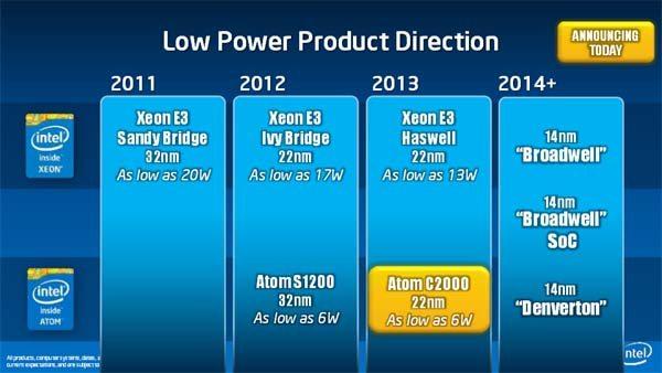 intel_broadwell_roadmap_2014_lowpower
