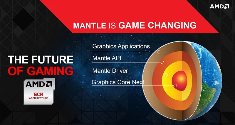 amd_mantle_featured_1