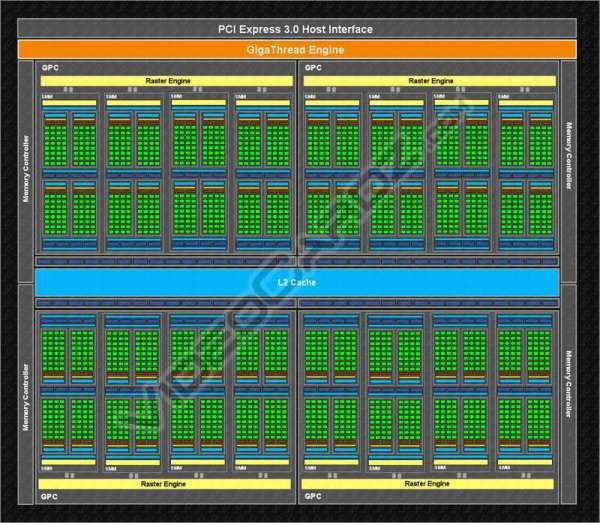 NVIDIA-Maxwell-GM204-Block-Diagram