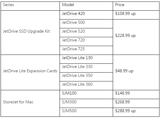 transcent complete apple solutions price list