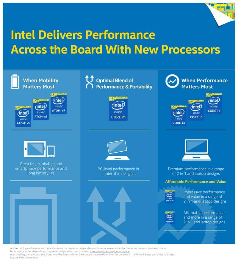 Intel_Atom_infographic_v6-01