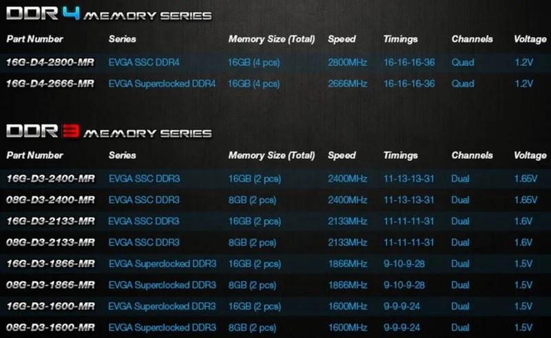 EVGA RAM specs