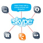 skype_graphic(2010-med-big)