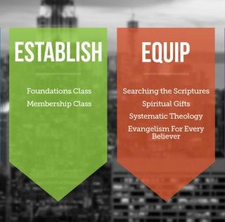 Membership Class – August 7th
