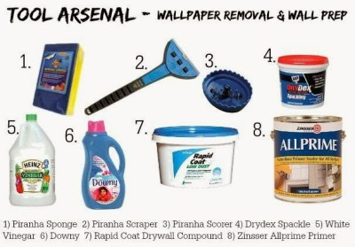 Wallpaper Removal Tool Arsenal - Evolution of Style