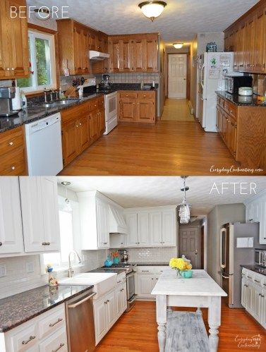 kitchen cabinet hardware kitchen cabinet hardware hinges Update Your Kitchen Thinking Hinges