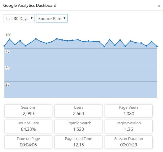 google-analytics3
