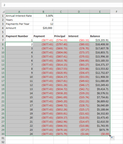 Loan Amortization Schedule in Excel - Easy Excel Tutorial