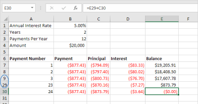 Loan Amortization Schedule in Excel - Easy Excel Tutorial