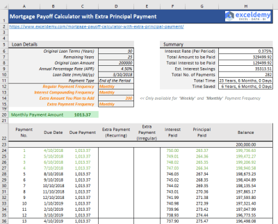 Mortgage payoff calculator with extra principal payment (Excel Template)