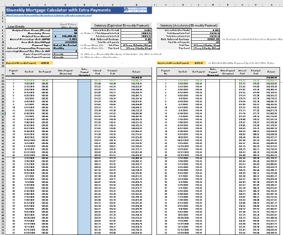 Biweekly mortgage calculator with extra payments [Free Excel Template]