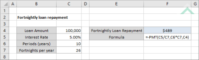 Fortnightly loan repayment | Excel