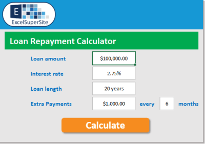 Loan Amortization Schedule | ExcelSuperSite