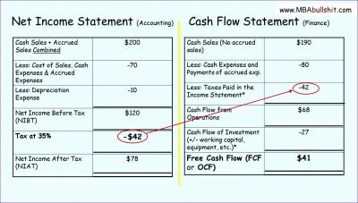 8 Indirect Cash Flow Statement Excel Template - ExcelTemplates - ExcelTemplates