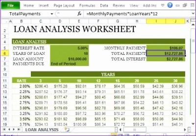 6 Loan Repayment Calculator Excel Template - ExcelTemplates - ExcelTemplates